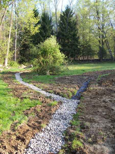 Image Result For French Drains In Ba T